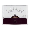 Moving Coil Panel Meter